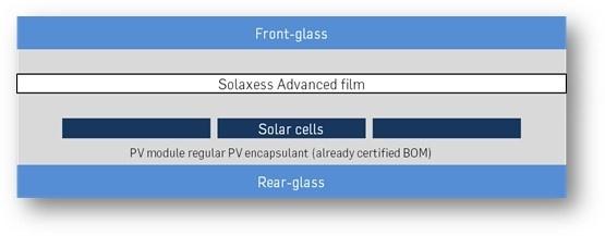 Solaxess Advanced Film